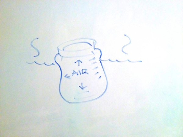dry erase diagram of expanding gas within baby cups